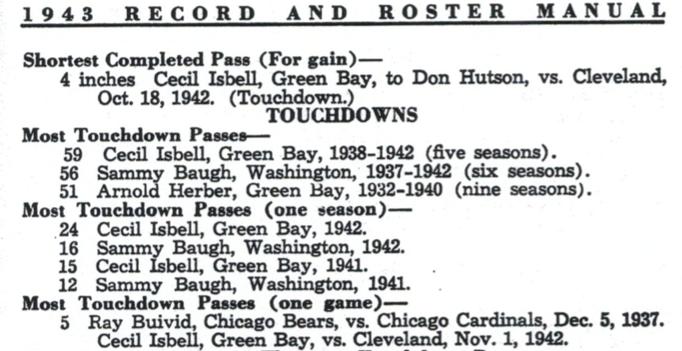 1943 NFL Record Book