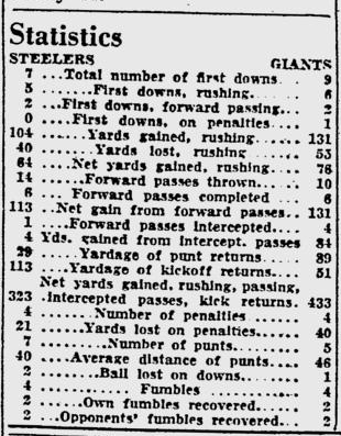 10-6-41 Steelers box Pitts Press