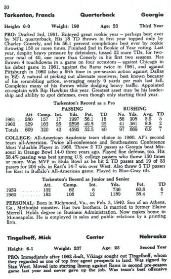 Tarkenton and Tingelhoff were so close they followed each other in the media guide.