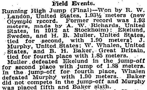 1920 Olympic high jump results.